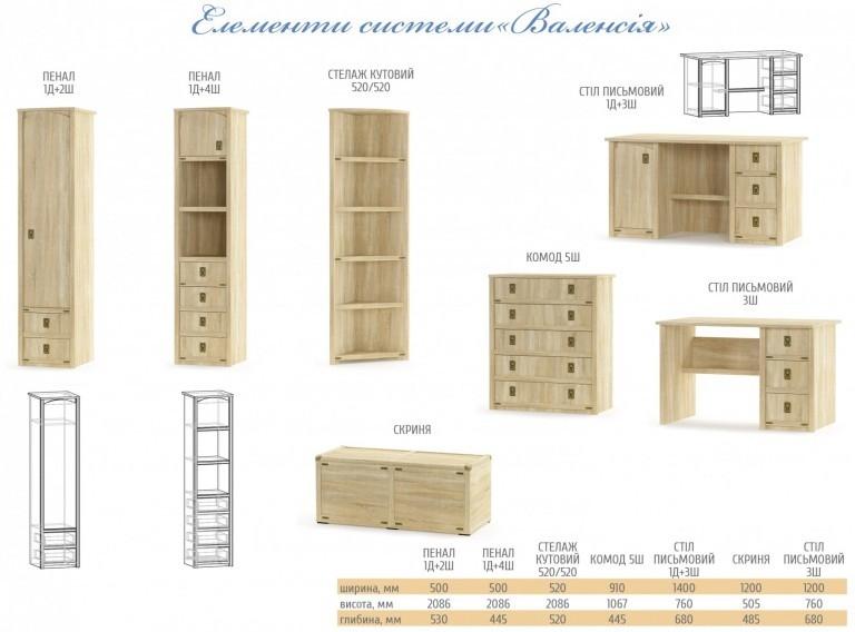 стол 2-х тумбовый 1д3ш ВАЛЕНСИЯ - 2