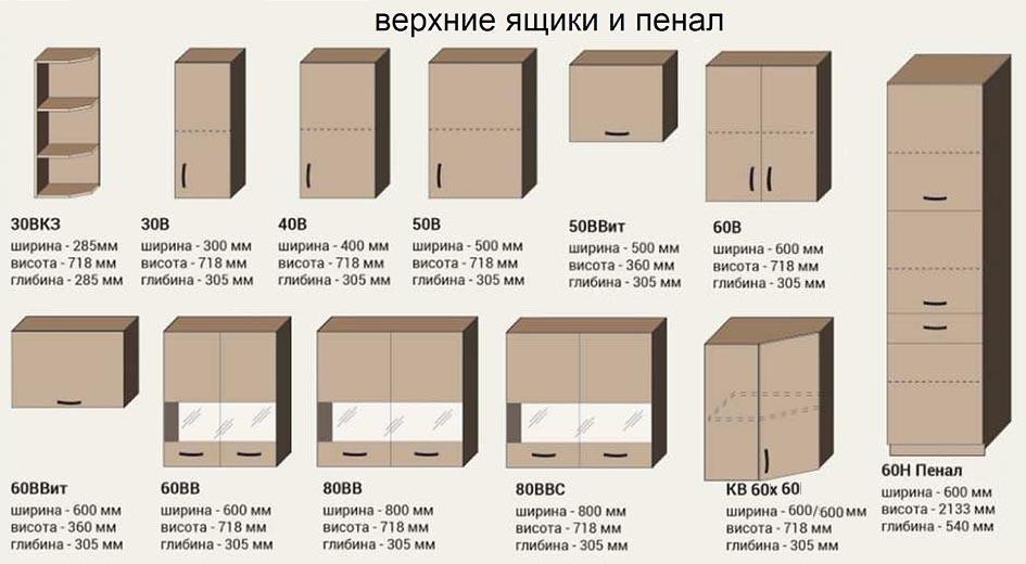 кухня АЛИНА (СОКМЕ) - 3