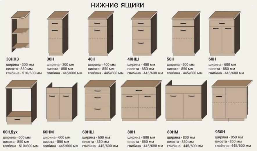 кухня АЛИНА (СОКМЕ) - 4