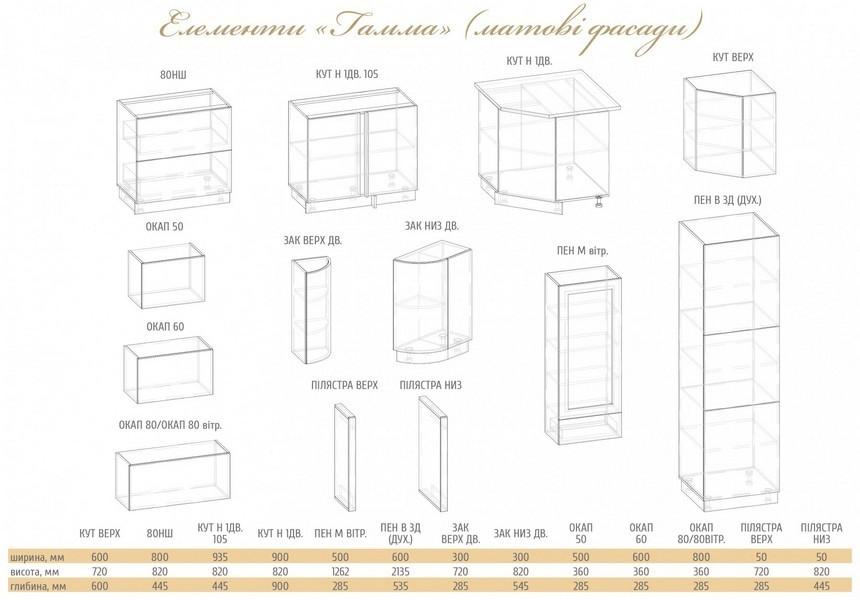 кухня ГАММА (матовые фасады) - 1